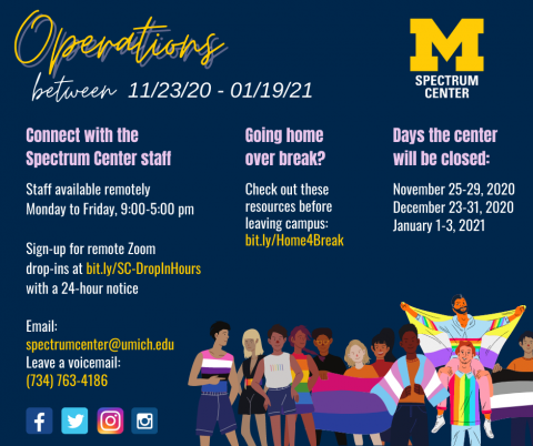 Winter Break Operations for the Spectrum Center. The office is closed on Nov. 23-25 and Dec. 23- Jan. 3.